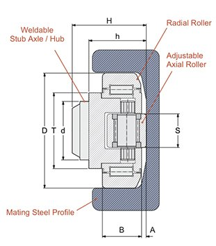 eccentric combined roller bearing drawing