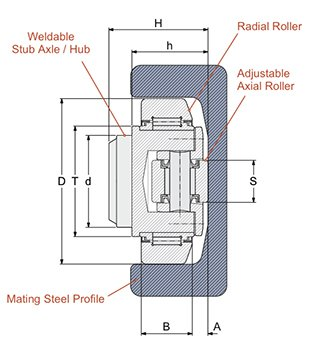 shim adjustable combined roller bearing drawing