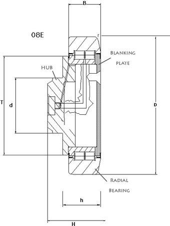radial roller bearing dimension drawing