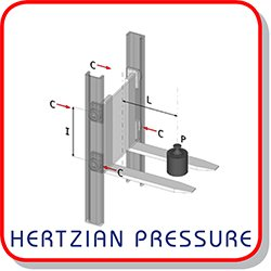 Hertzian pressure calculations